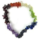 Natural Multi Gemstone Chakra Stretch Bracelet (Qty 1)
